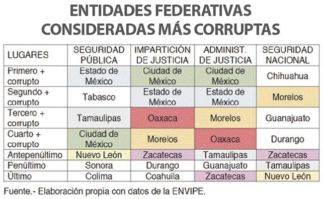 se-requieren-mejores-herramientas-contra-corrupcion-cndh-_3