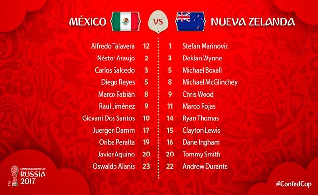 alineaciones-mexico-nuevazelanda