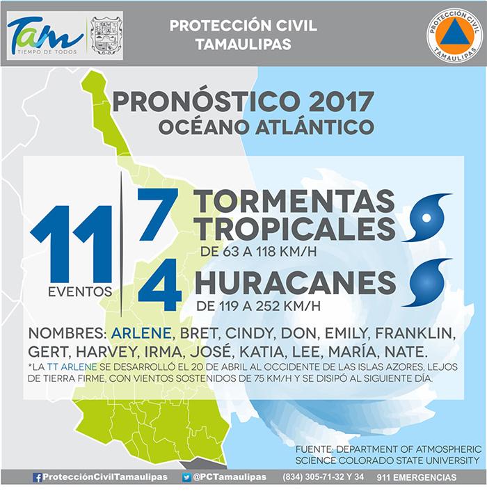 huracan_tamps