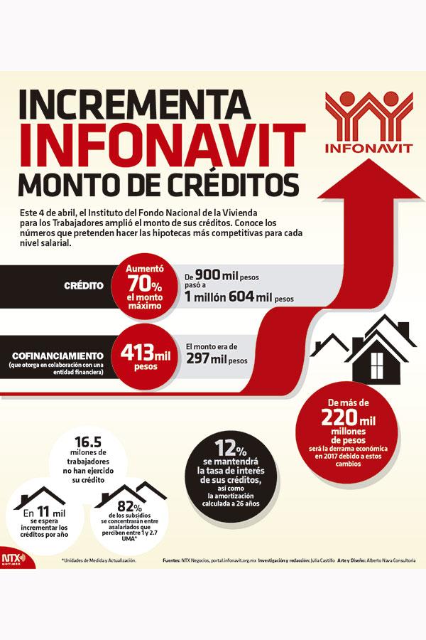 info-infonavit