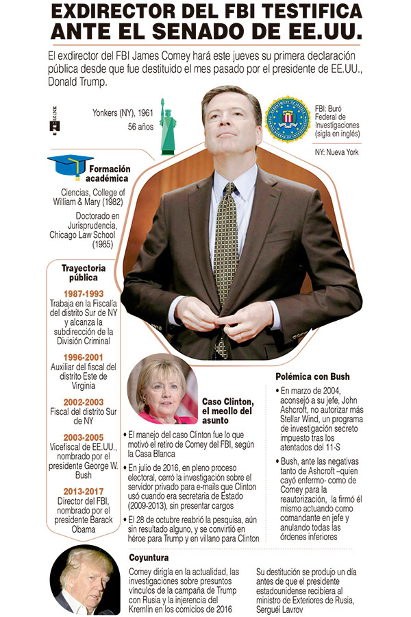 Infografía: Agencia EFE