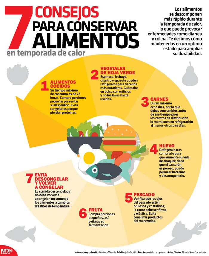 infografia-alimentos-calor