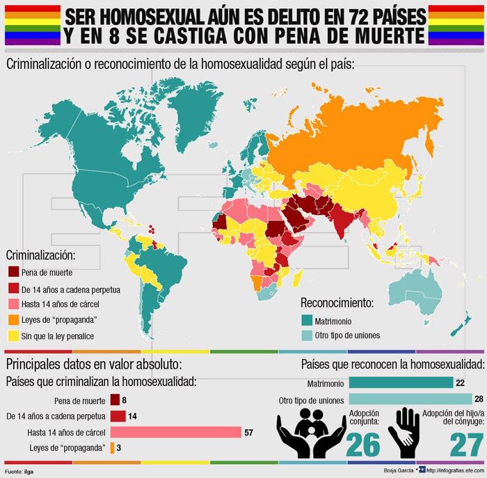 Infografía: EFE
