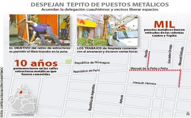Recogen estructuras metálicas de ambulantes en colonias Centro y Tepito