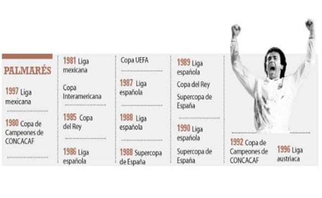 infografia-hugosanchez-palmares