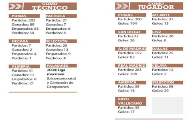 infografia-hugosanchez2