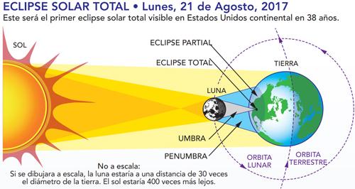 eclipse-2017-1