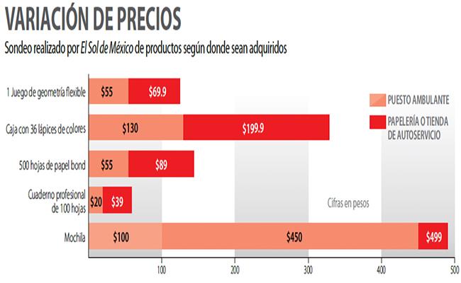 regreso-a-clases-golpe-economico-para-familias_3