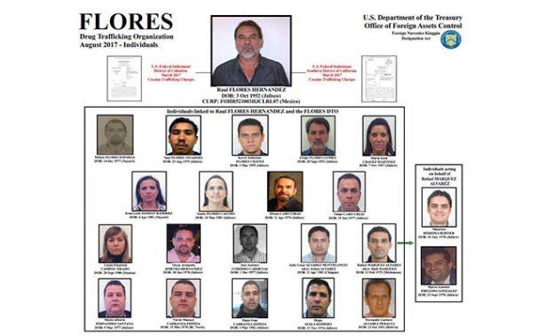 Él es Raúl Flores, el capo que vinculó a Julión Álvarez y Rafa Márquez al narco