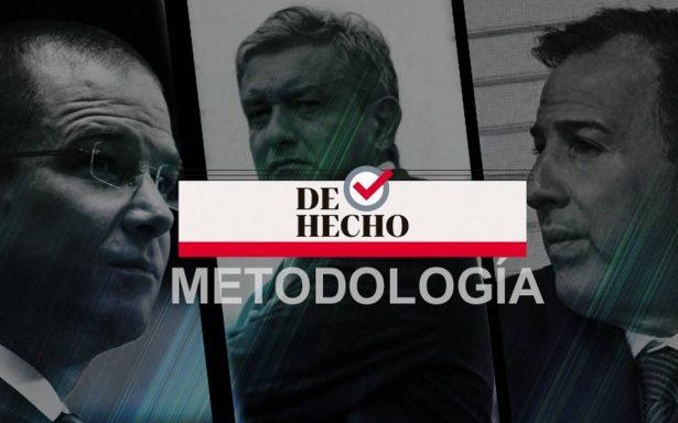 ¿Cuál es la metodología que sigue #DeHecho?
