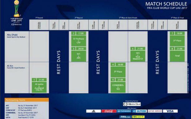 ¡Conoce el calendario de partidos del Mundial de Clubes!