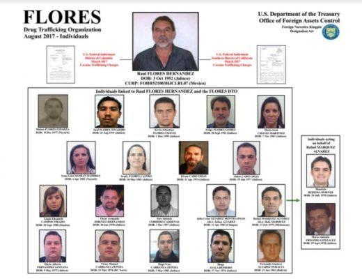 """Vinculan a Julión Álvarez y """"Rafa"""" Márquez en red de narcotraficante"""