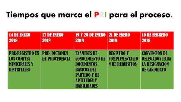 Emite el PRI convocatoria para aspirantes en nueve municipios