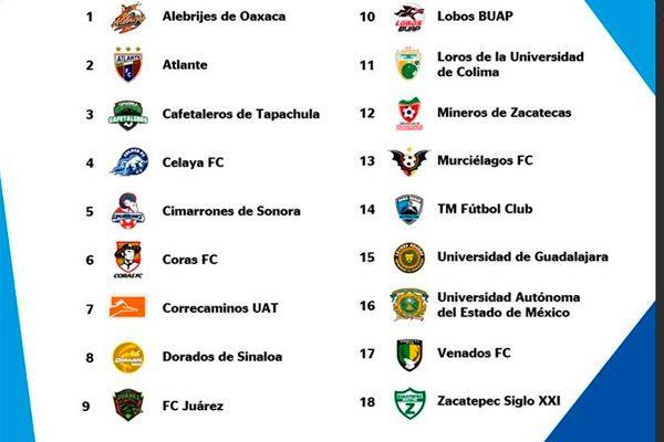 Participarán 18 equipos en el Ascenso MX a partir del próximo torneo