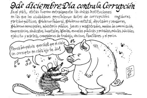 09 de diciembre día contra la corrupción