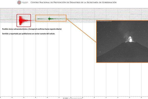 Registra explosión el Popocatépetl y provoca leve sismo