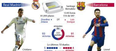 Real Madrid recibirá hoy al Barcelona en el clásico