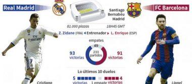 Real Madrid vs Barcelona, Clásico Español 2017