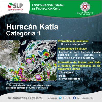 Huracan Katia Categoria 1