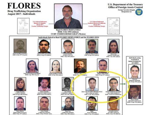 Ligan a Julión Álvarez, Rafael Márquez y Miembros de sus Fundación, y políticos a organización criminal