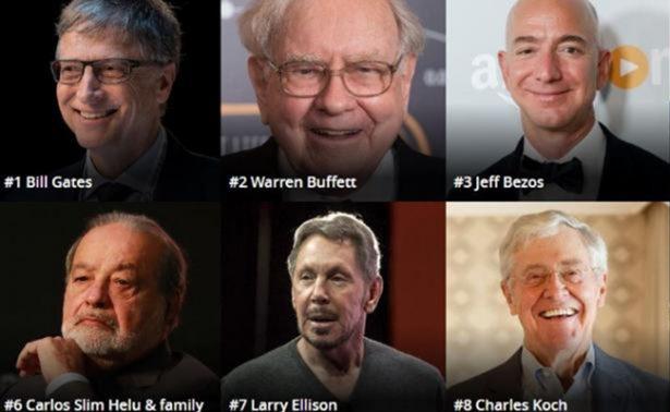 Bill Gates encabeza la lista de personas más ricas, según la revista Forbes