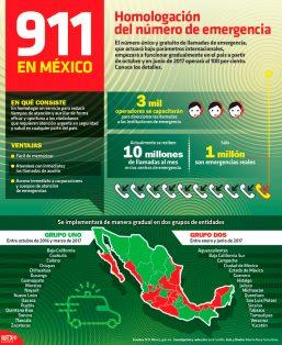 ras-infografia