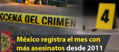 México registra el mes con más asesinatos desde 2011