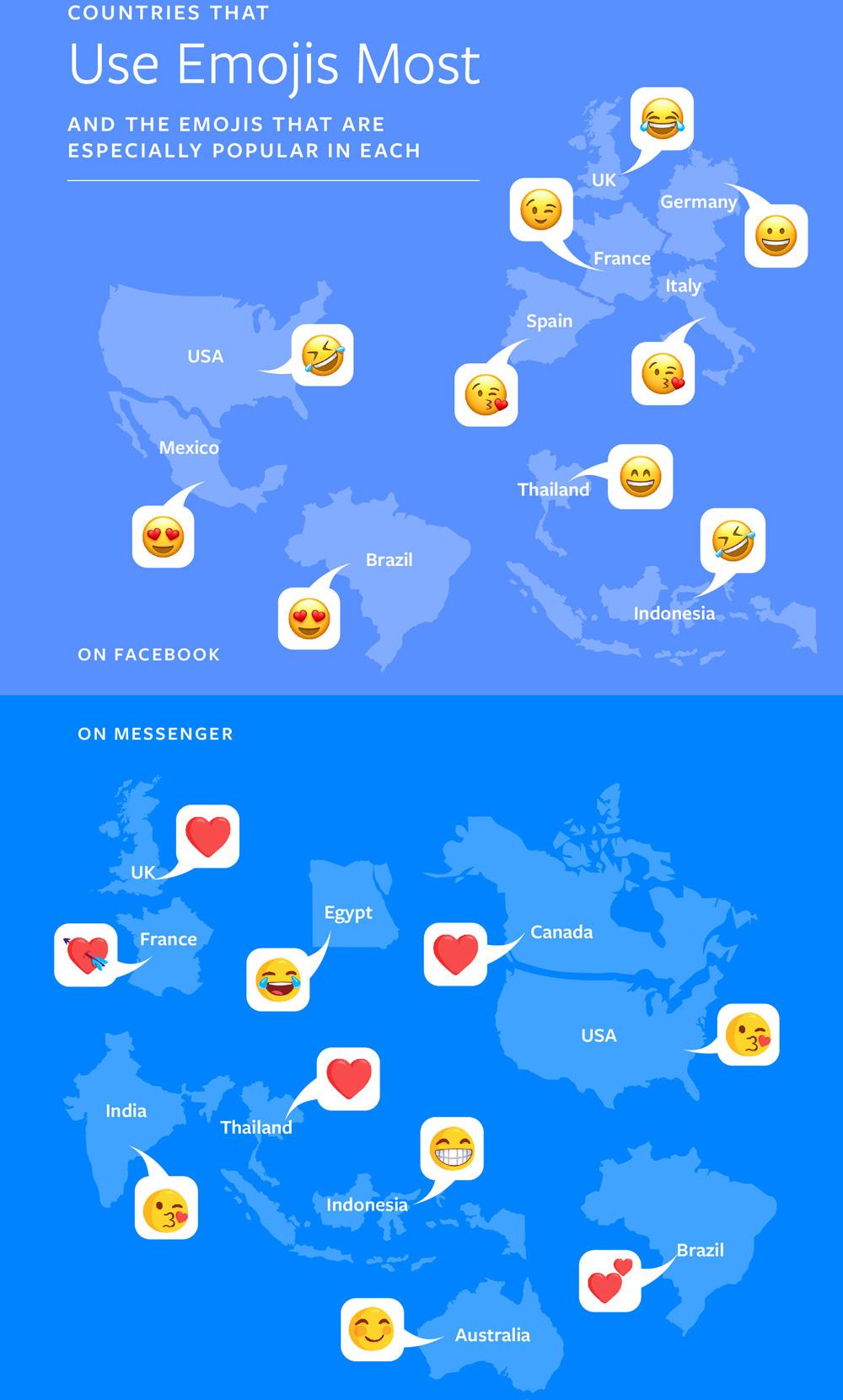 emojis-por-paises-facebook