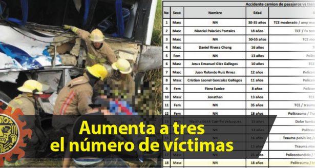 Aumenta a tres el número de víctimas del accidente de futbolistas de Altamira en Jalisco
