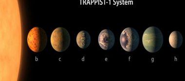 NASA anuncia nuevo sistema estelar que pudiera acoger vida