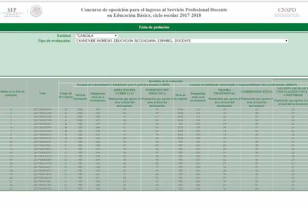 Difunde SEP resultados de concurso de oposición docente