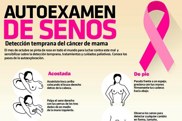 Cáncer de mama, segunda causa de  muerte en las mujeres de Tlaxcala