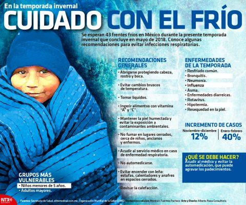 Traerá La Niña invierno más crudo para Tlaxcala
