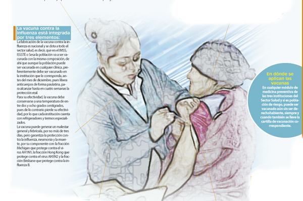 Registra Tlaxcala dos muertes por influenza, reporta Sesa