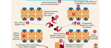 Tragedia en Monterrey, en el Colegio Americano del Noreste