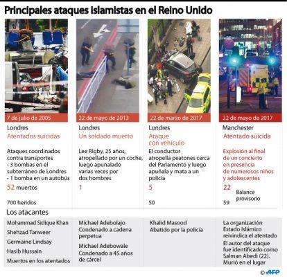 EI busca desplazar la yihad al corazón de Occidente