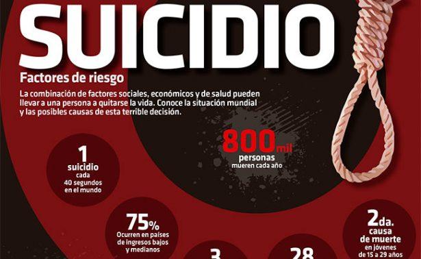 Suicidio, una salida compleja