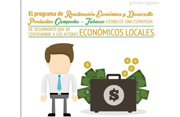 SAGARPA participa en el Programa de Reactivación Económica y Desarrollo Productivo