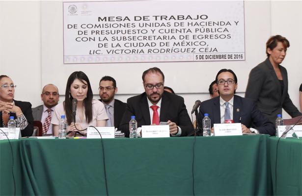 Reparto de recursos en CDMX debe ser equitativa: Dip. Andrés Atayde