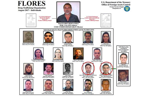 Desde el 20 de julio esta detenido Raúl Flores