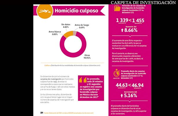 México es rehén de la delincuencia que se ha apoderado de él a lo largo y ancho del país