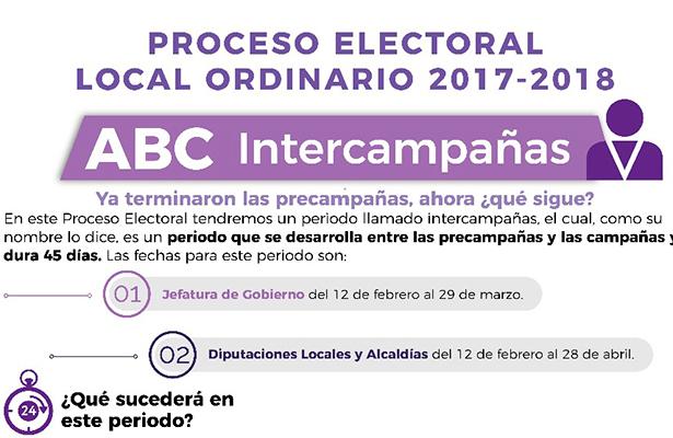 Recuerda IECM restricciones para candidatos y candidatas en intercampañas