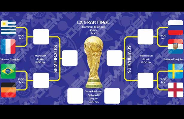 Quedan definidos los cuartos de final de Rusia 2018