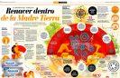 Infografía de El Sol de México recibe Mención Honorífica