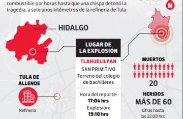 [INFOGRAFÍA] La ordeña sigue en Hidalgo