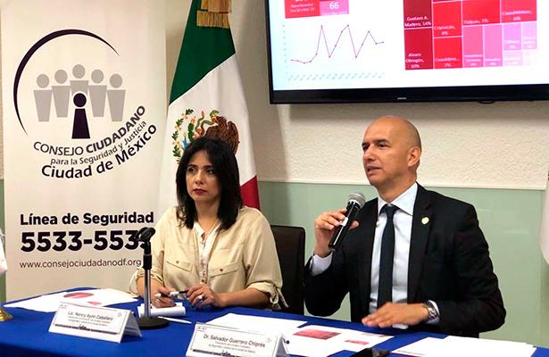 """Alerta Consejo Ciudadano sobre incremento del fraude denominado: """"el sobre amarillo"""""""