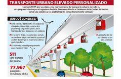 [Video] Frenan el Transporte Urbano Elevado Personalizado