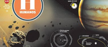 Turista descubre 2015 BZ509, el primer asteroide migrante