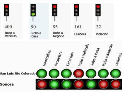 Semáforo rojo en robo de vehículos en San Luis
